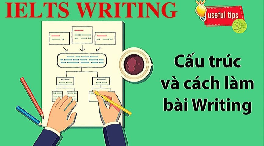 Cấu trúc writing ielts